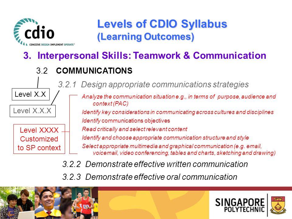 Levels of CDIO Syllabus