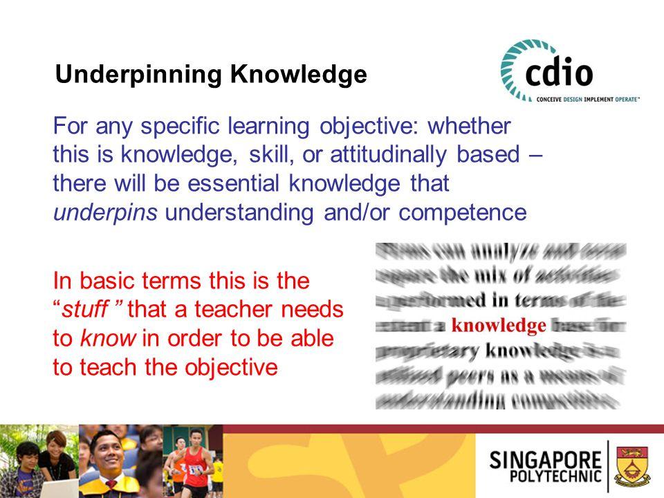 Underpinning Knowledge
