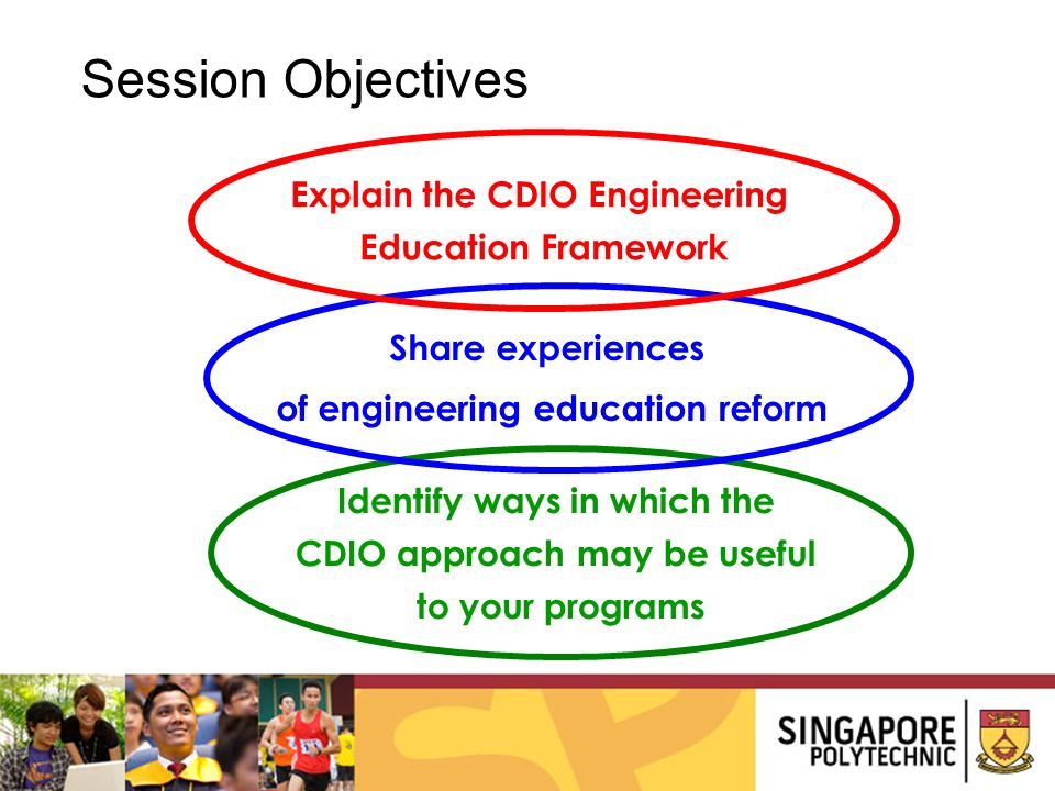 Session Objectives Explain the CDIO Engineering Education Framework
