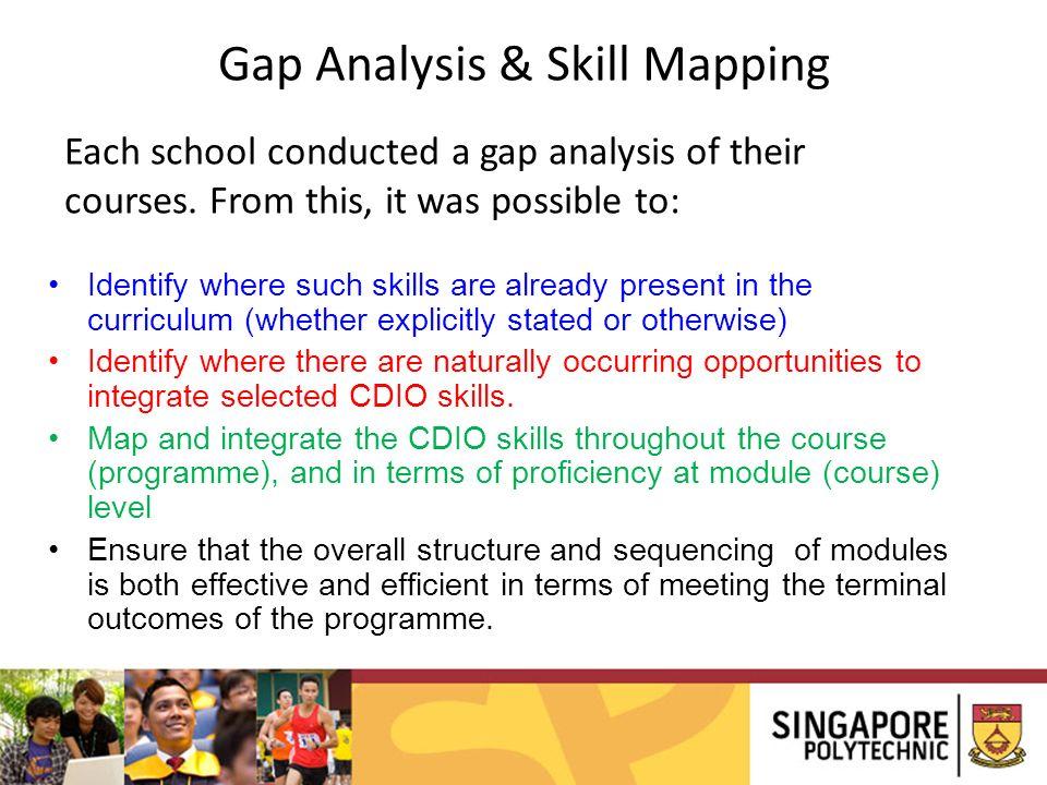 Gap Analysis & Skill Mapping
