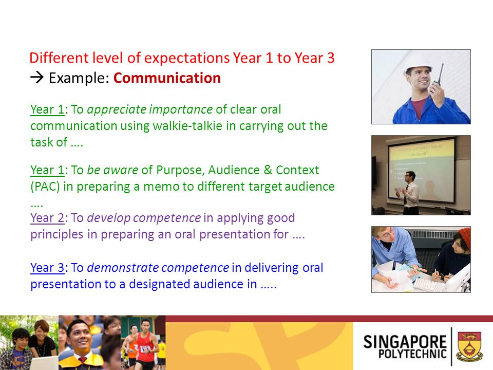 Different level of expectations Year 1 to Year 3  Example: Communication
