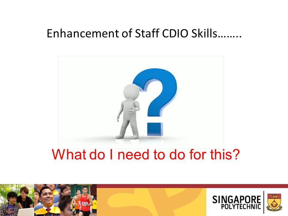 Enhancement of Staff CDIO Skills……..