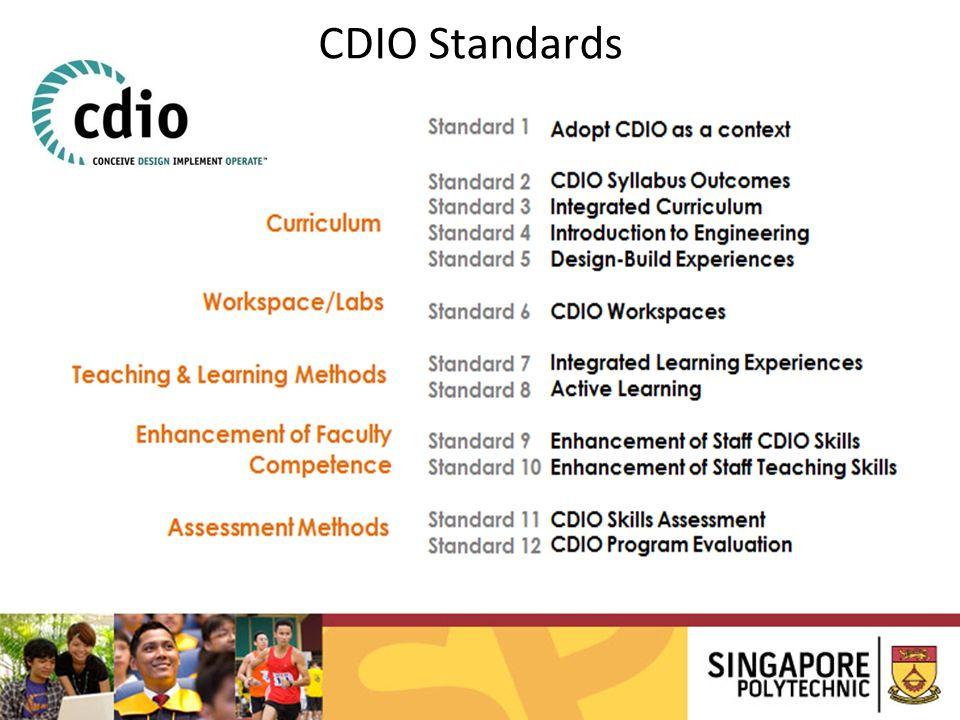 CDIO Standards 8