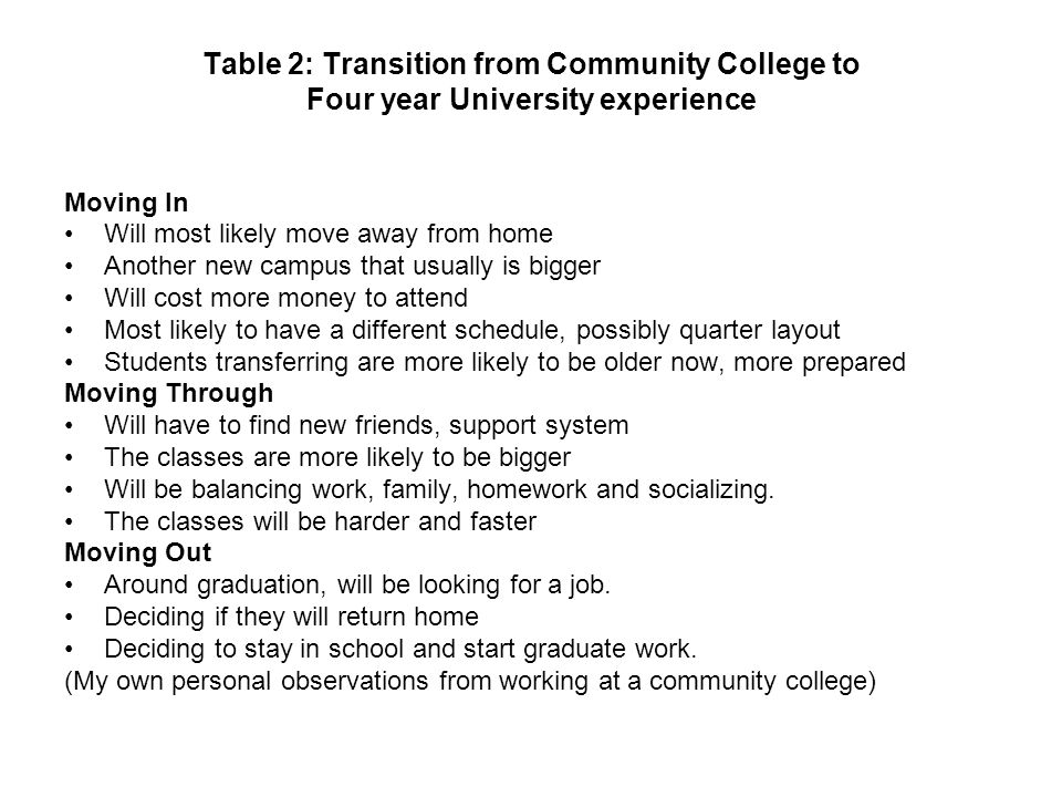 Table 2: Transition from Community College to Four year University experience