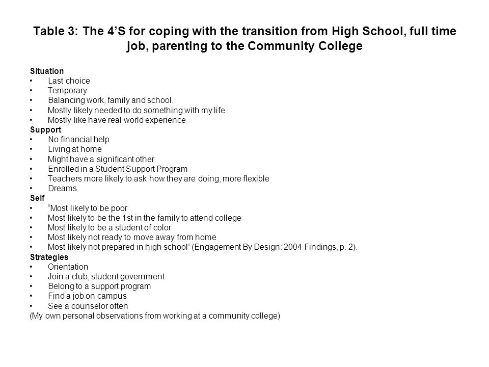Table 3: The 4'S for coping with the transition from High School, full time job, parenting to the Community College
