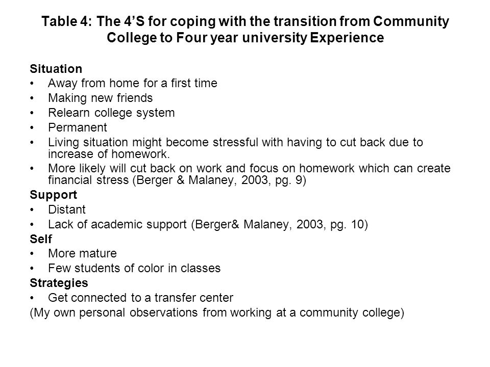 Table 4: The 4'S for coping with the transition from Community College to Four year university Experience