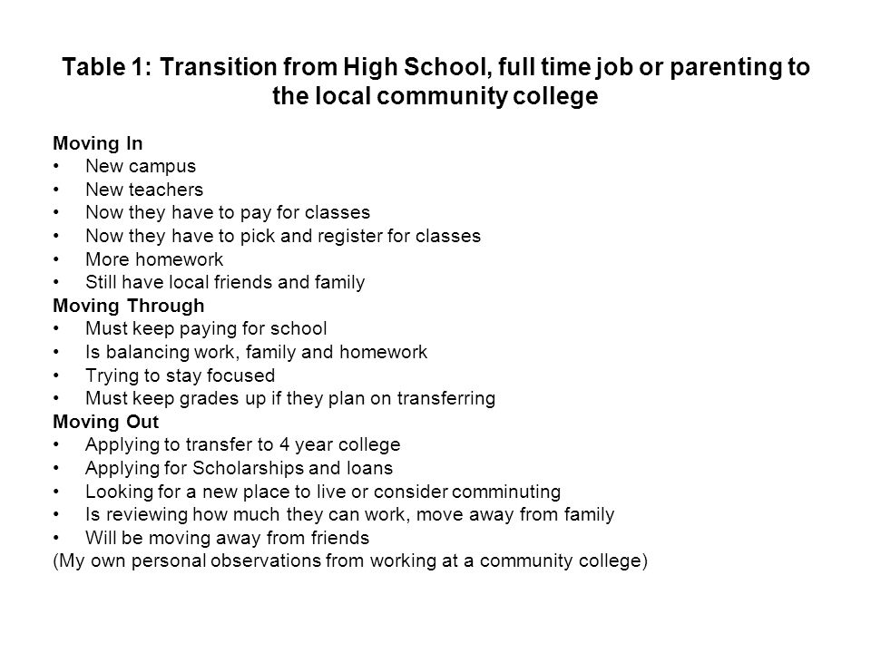 Table 1: Transition from High School, full time job or parenting to the local community college