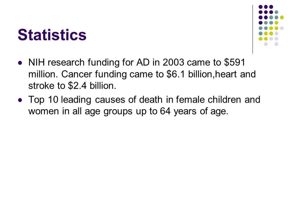 Statistics NIH research funding for AD in 2003 came to $591 million. Cancer funding came to $6.1 billion,heart and stroke to $2.4 billion.