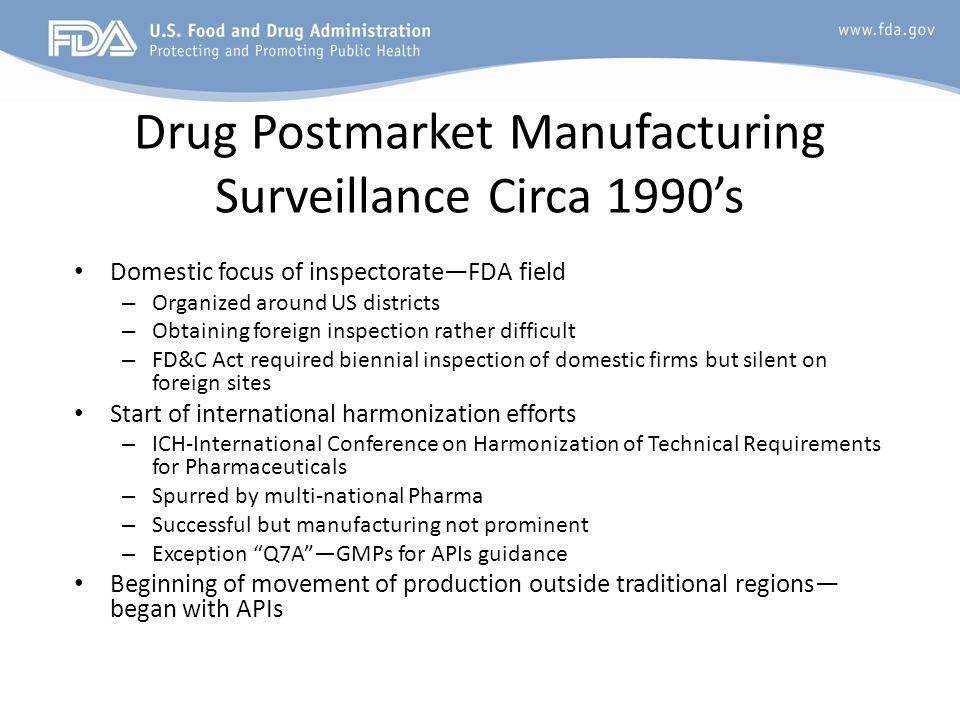 Drug Postmarket Manufacturing Surveillance Circa 1990's