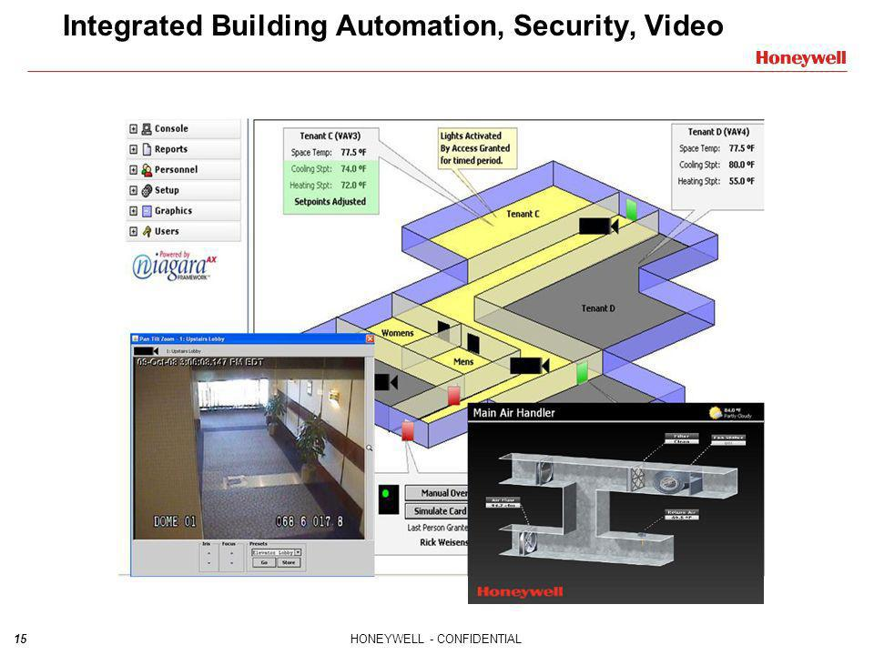 Integrated Building Automation, Security, Video