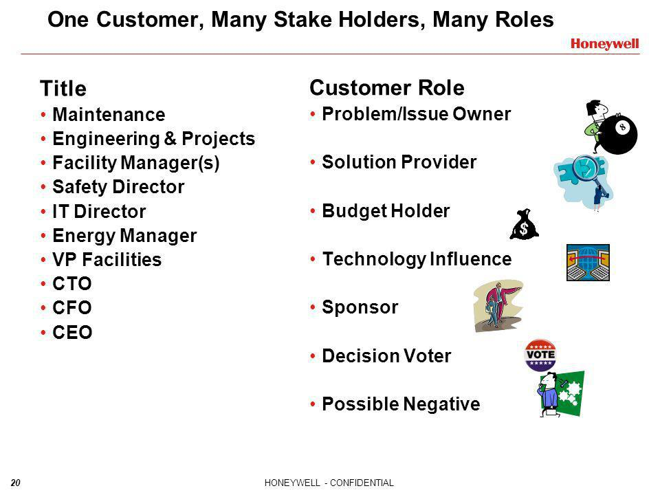 One Customer, Many Stake Holders, Many Roles
