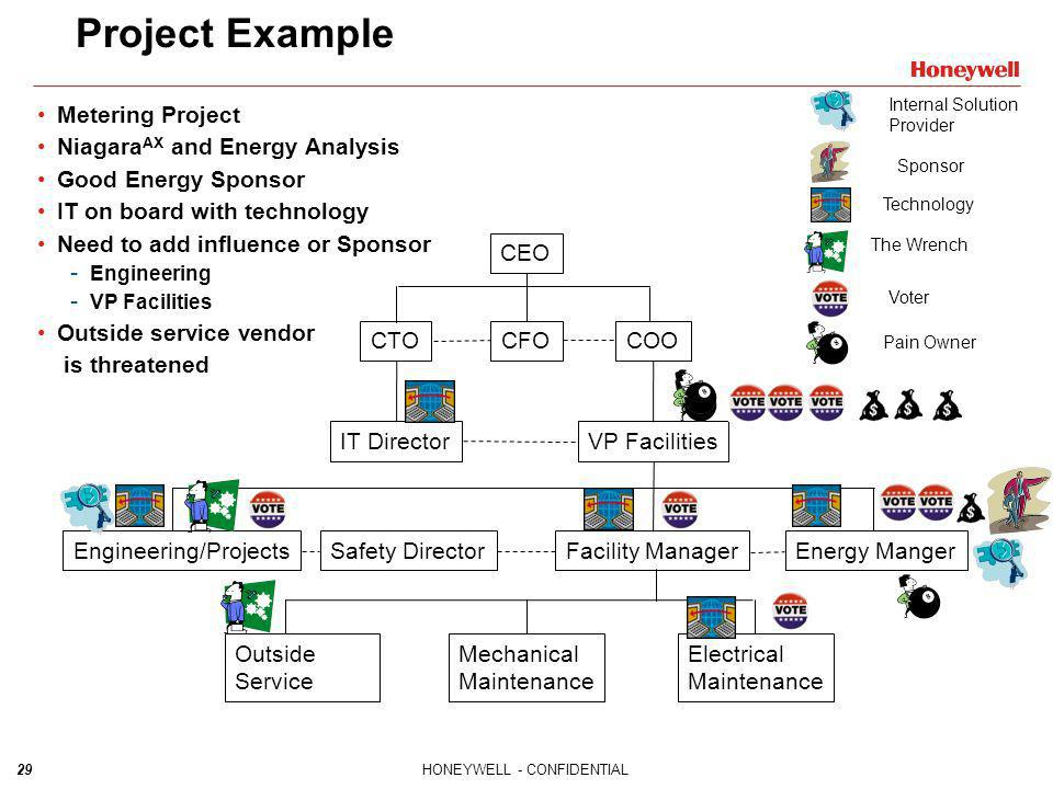 Project Example Metering Project NiagaraAX and Energy Analysis