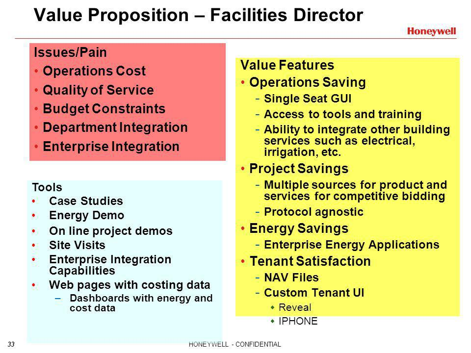 Value Proposition – Facilities Director