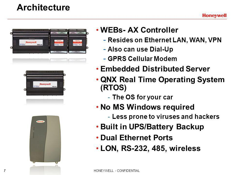 Architecture WEBs- AX Controller Embedded Distributed Server