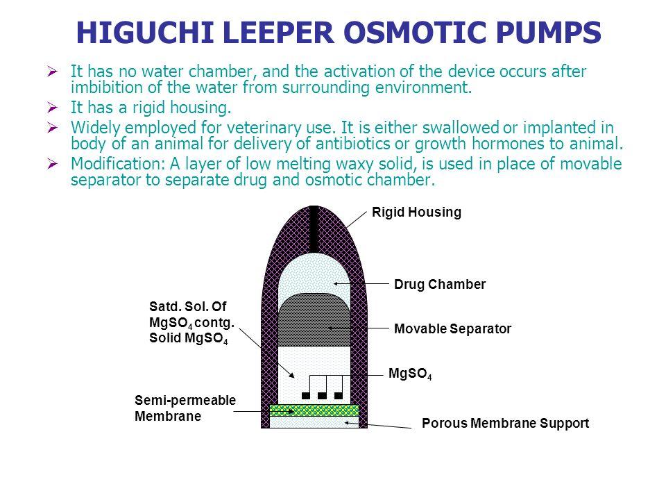 HIGUCHI LEEPER OSMOTIC PUMPS