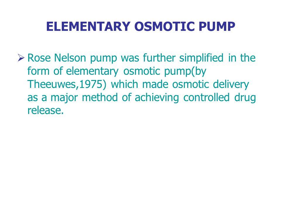 ELEMENTARY OSMOTIC PUMP