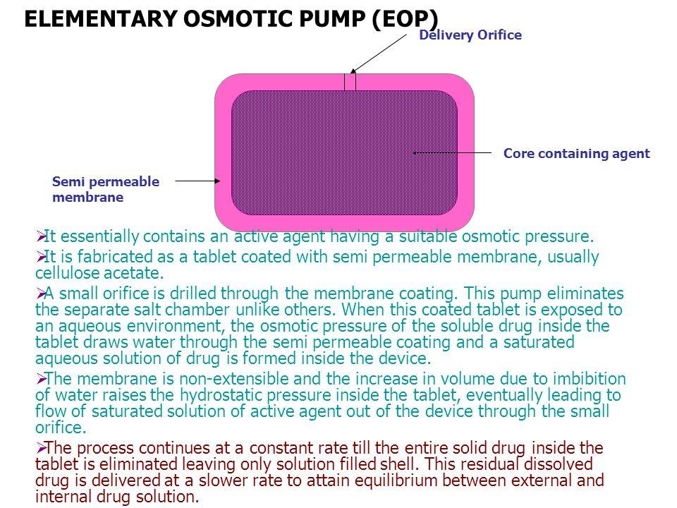 ELEMENTARY OSMOTIC PUMP (EOP)