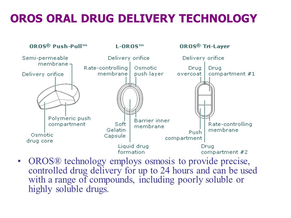 OROS ORAL DRUG DELIVERY TECHNOLOGY