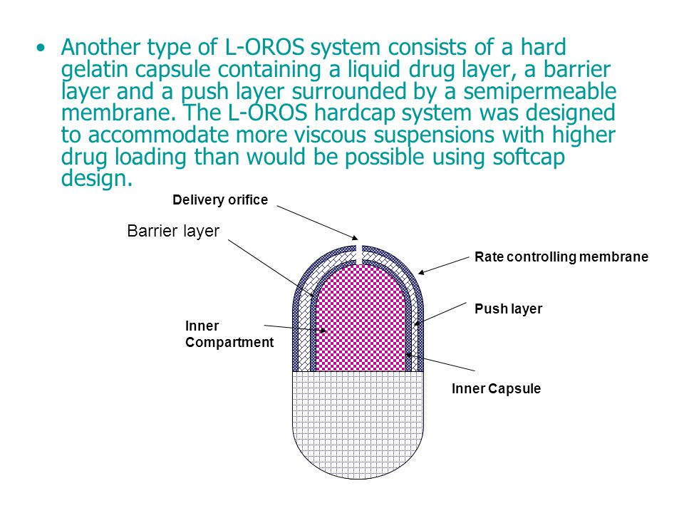 Another type of L-OROS system consists of a hard gelatin capsule containing a liquid drug layer, a barrier layer and a push layer surrounded by a semipermeable membrane. The L-OROS hardcap system was designed to accommodate more viscous suspensions with higher drug loading than would be possible using softcap design.