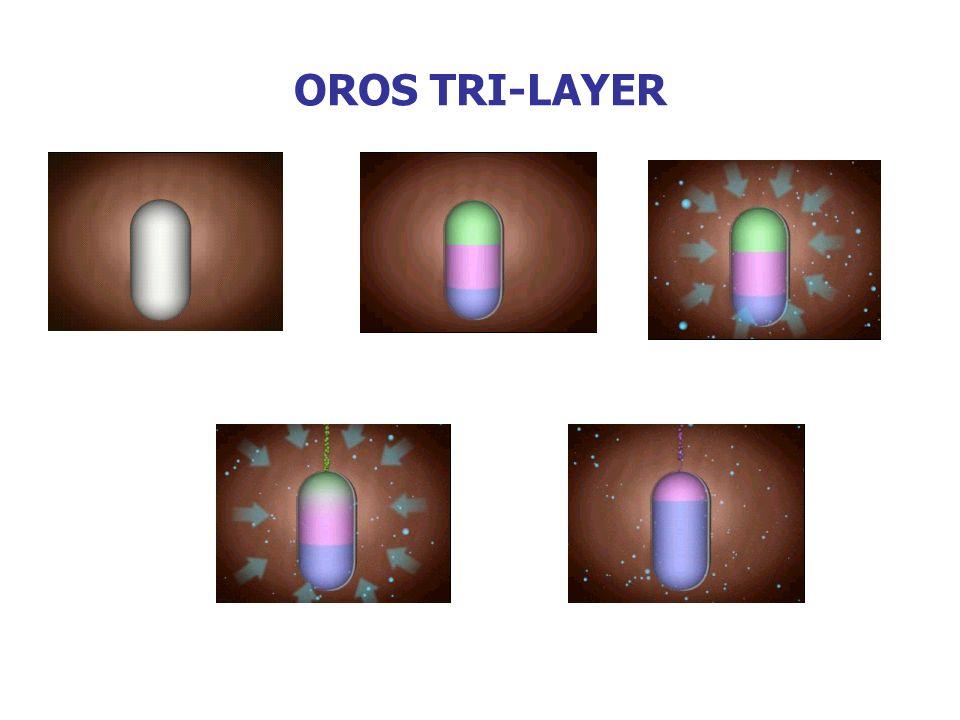 OROS TRI-LAYER