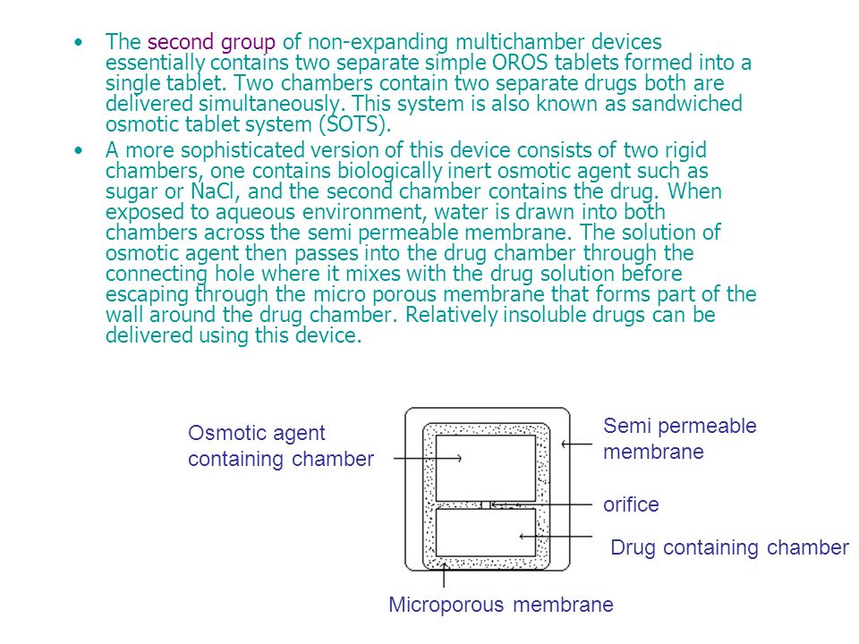 The second group of non-expanding multichamber devices essentially contains two separate simple OROS tablets formed into a single tablet. Two chambers contain two separate drugs both are delivered simultaneously. This system is also known as sandwiched osmotic tablet system (SOTS).