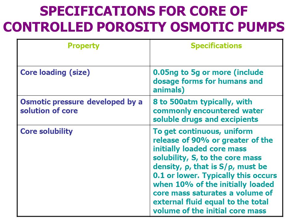 SPECIFICATIONS FOR CORE OF CONTROLLED POROSITY OSMOTIC PUMPS