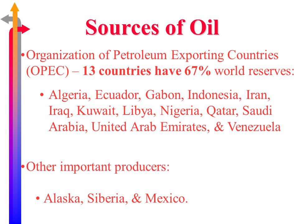 Sources of Oil Organization of Petroleum Exporting Countries (OPEC) – 13 countries have 67% world reserves: