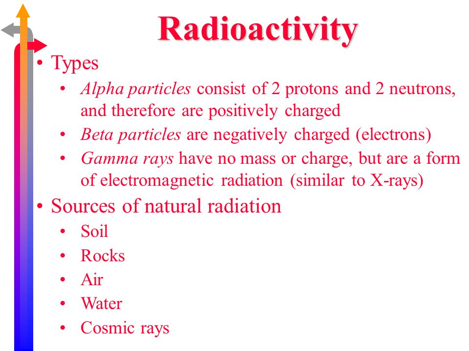 Radioactivity Types Sources of natural radiation