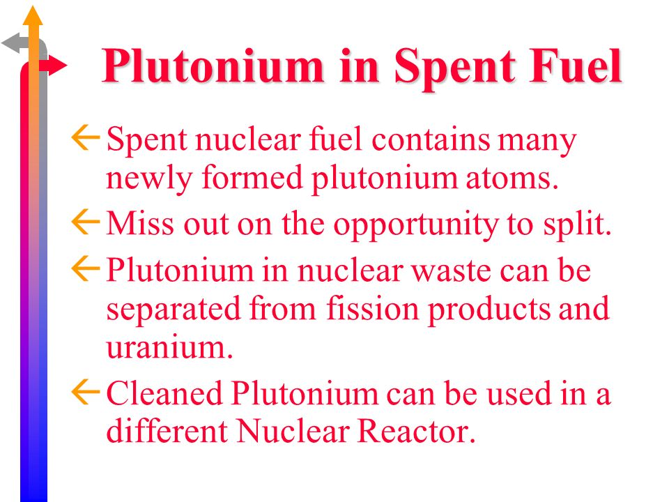 Plutonium in Spent Fuel