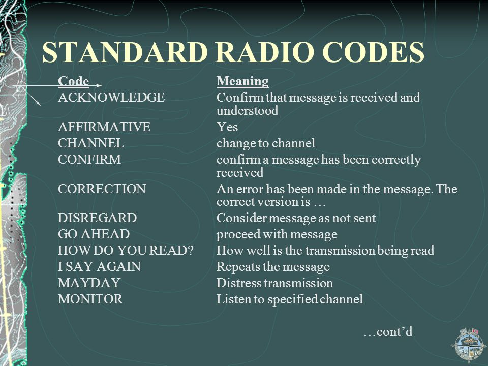 STANDARD RADIO CODES Code Meaning