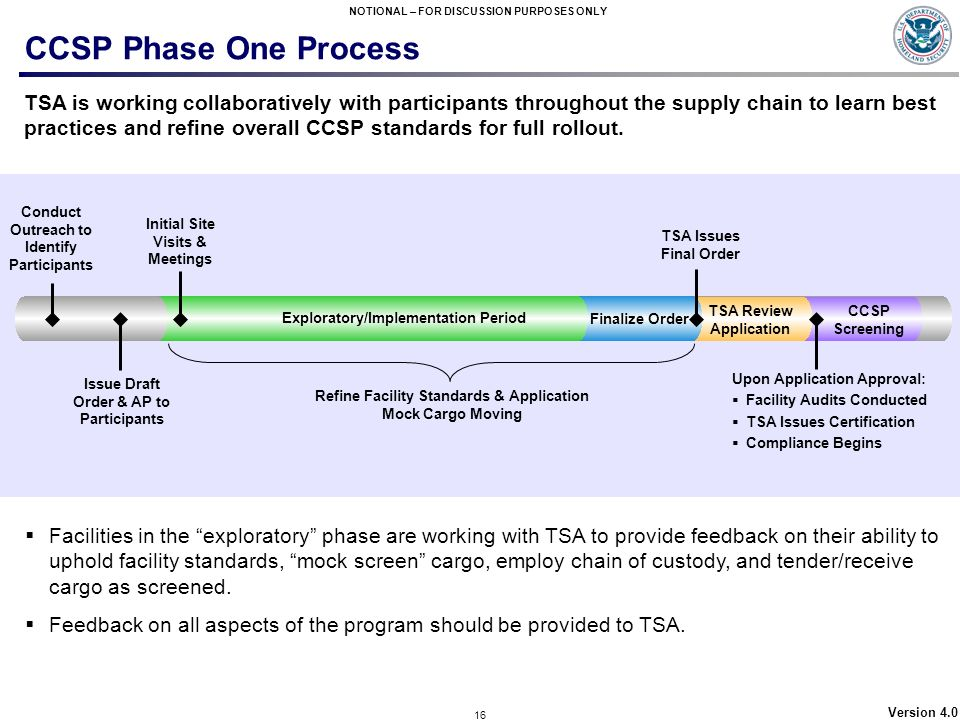 CCSP Phase One Process
