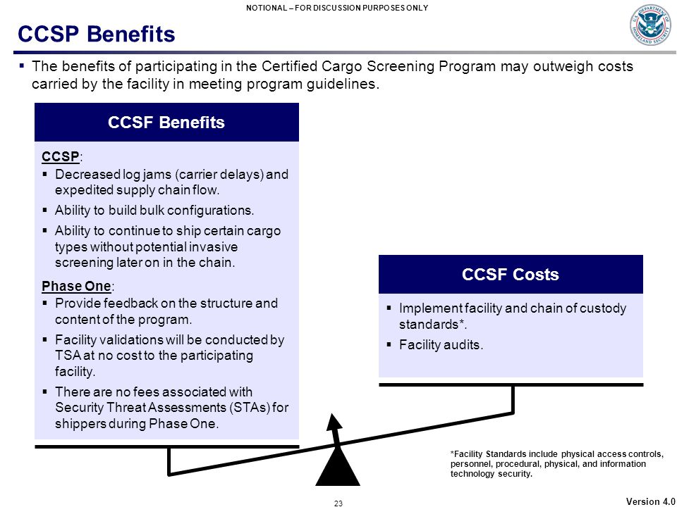 CCSP Benefits CCSF Benefits CCSF Costs