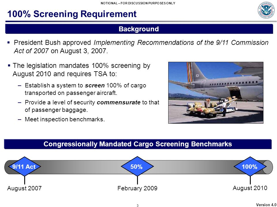 100% Screening Requirement