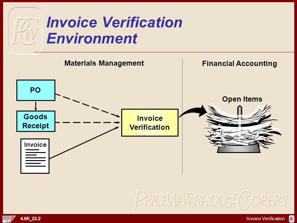 Invoice Verification Environment