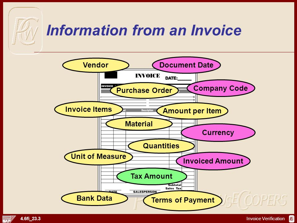 Information from an Invoice