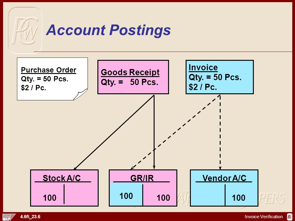 Account Postings Goods Receipt Qty. = 50 Pcs. Invoice Qty. = 50 Pcs.