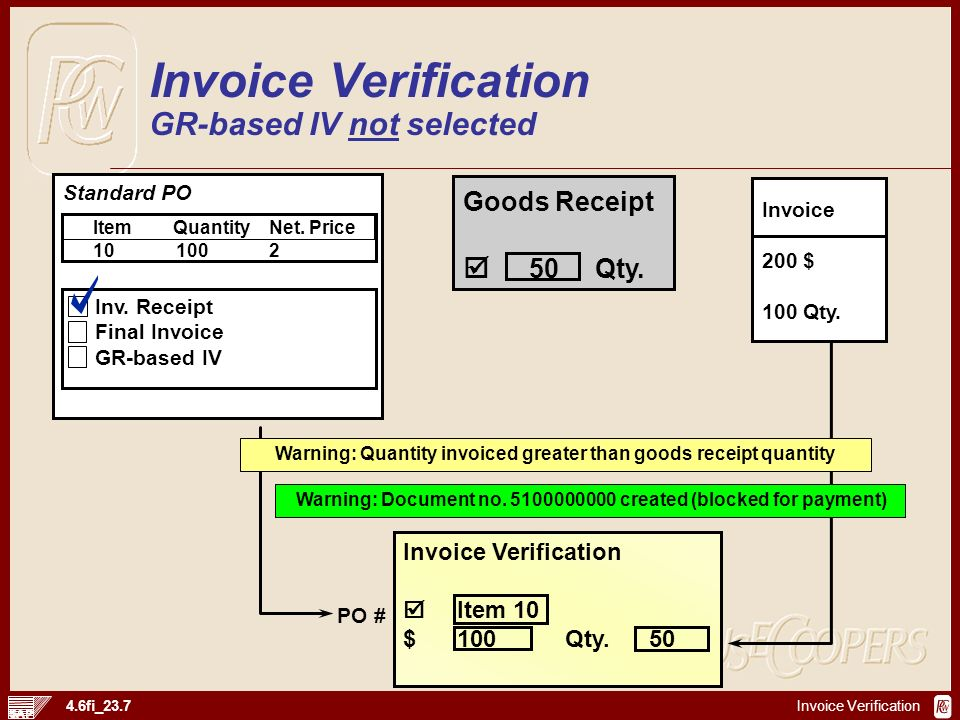 Invoice Verification GR-based IV not selected