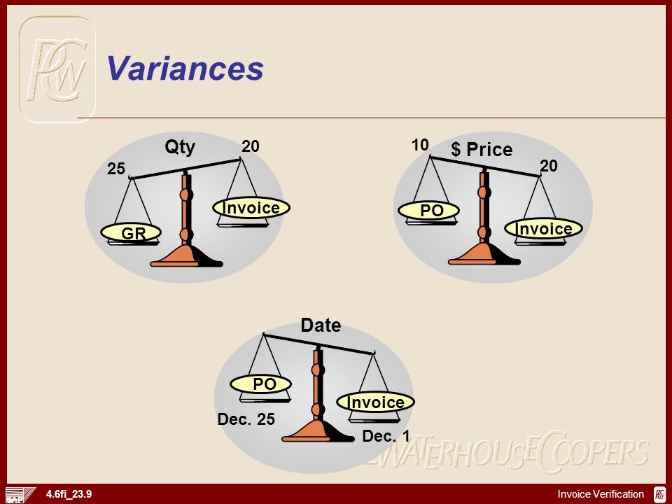 Variances Qty $ Price Date 20 10 20 25 Invoice PO Invoice GR PO