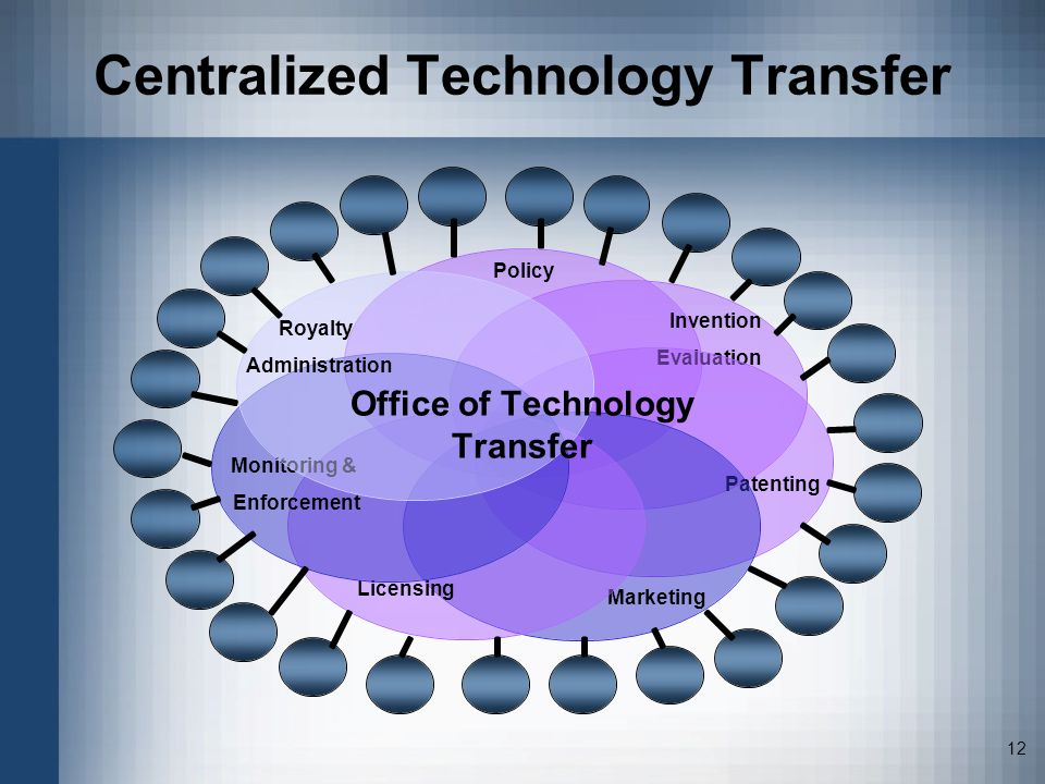 Centralized Technology Transfer