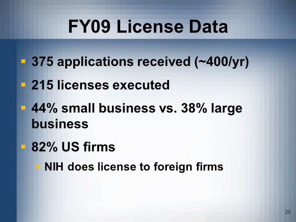 FY09 License Data 375 applications received (~400/yr)