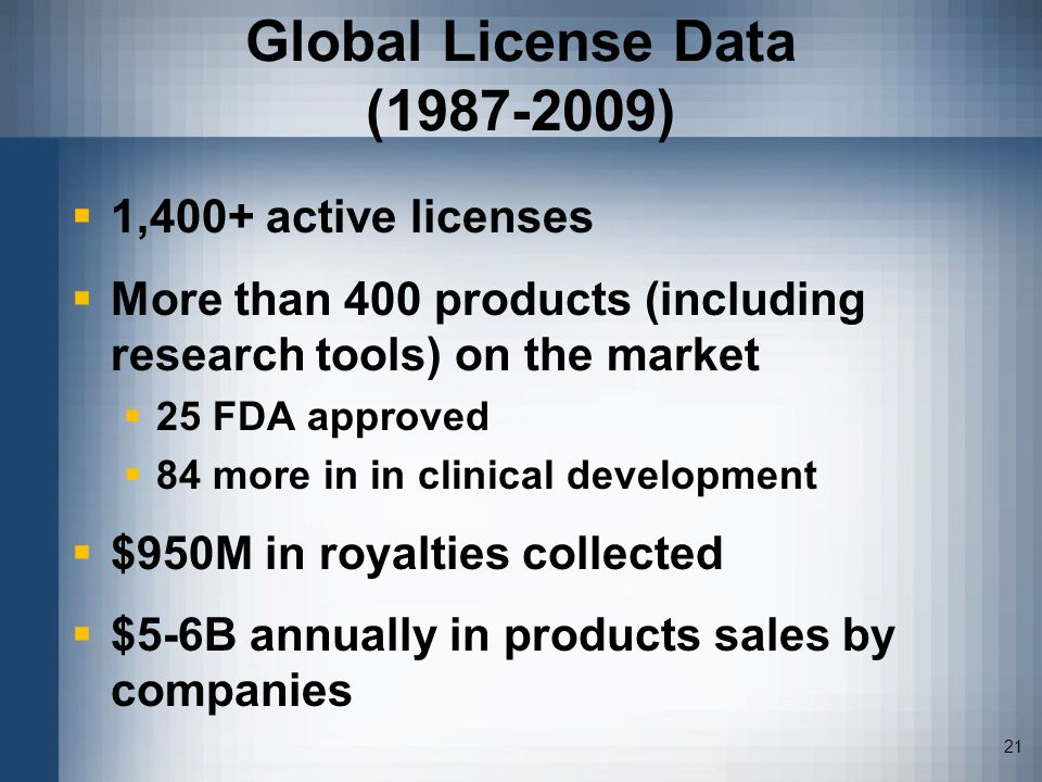 Global License Data (1987-2009)