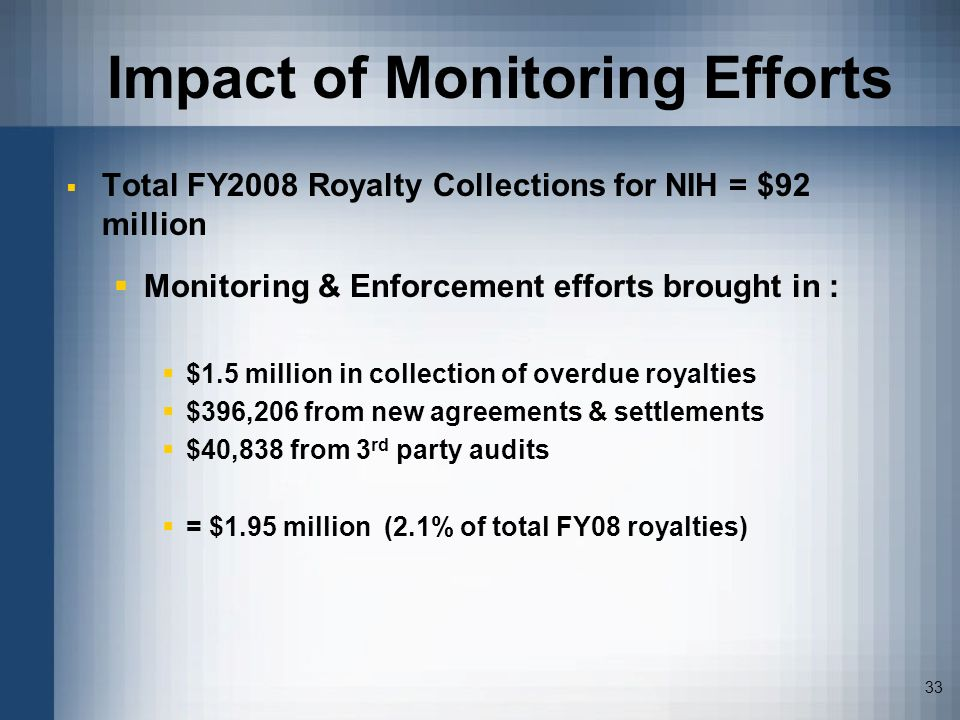 Impact of Monitoring Efforts