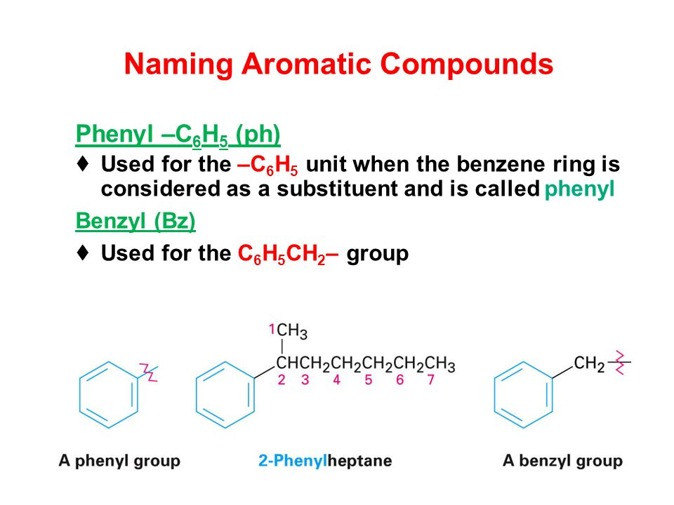 How to add a phenyl group