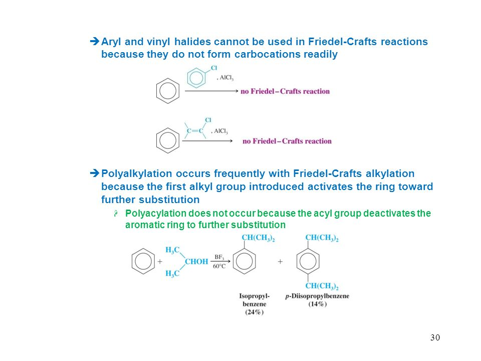 Aryl and vinyl halides cannot be used in Friedel-Crafts reactions because they do not form carbocations readily