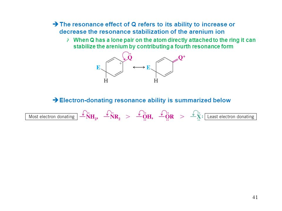 Electron-donating resonance ability is summarized below