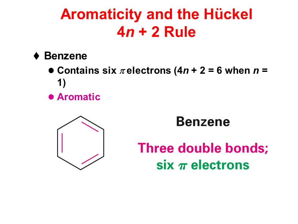 Aromaticity and the Hückel 4n + 2 Rule