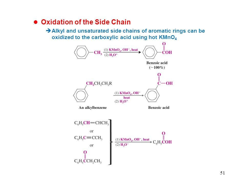 Oxidation of the Side Chain