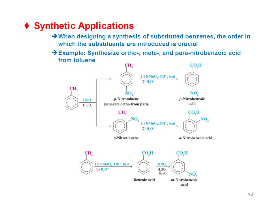 Synthetic Applications