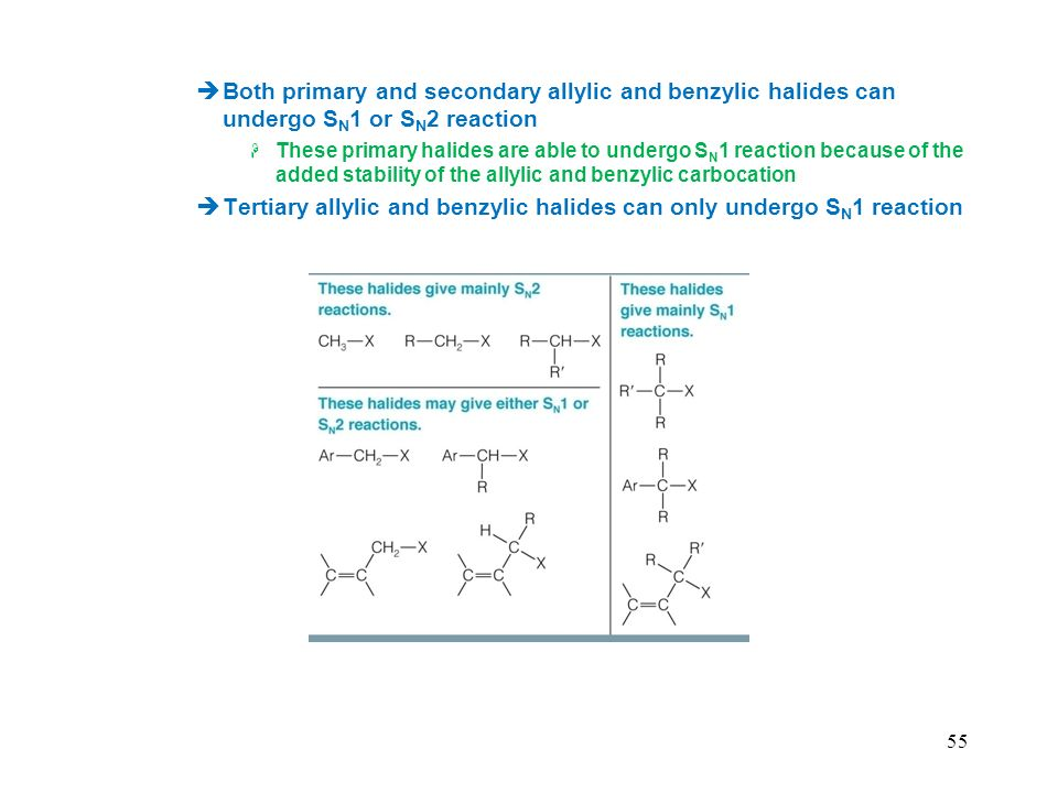 Tertiary allylic and benzylic halides can only undergo SN1 reaction