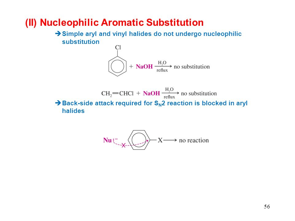 (II) Nucleophilic Aromatic Substitution